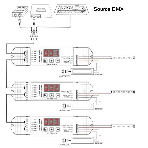 controleur dmx pour ruban led 1 couleur pic2