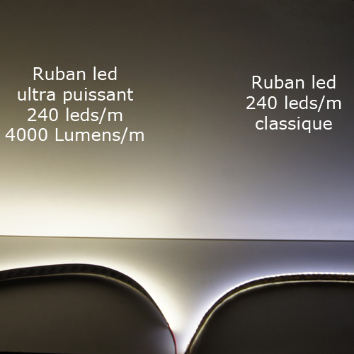 ruban led ultra puissant 4000 Lumens par metre pic2