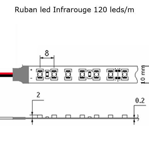 strip led infrarouge 120 led par metre pic3
